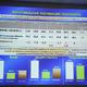 Отчетная конференция вобластной больнице №2