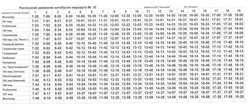 939 сообщений.  Отправлено 04 ноября 2013 - 18:38. сегодня не мог дождаться нового автобуса.  Наверх.