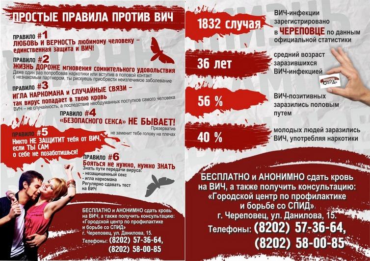 Плакаты ВИЧ