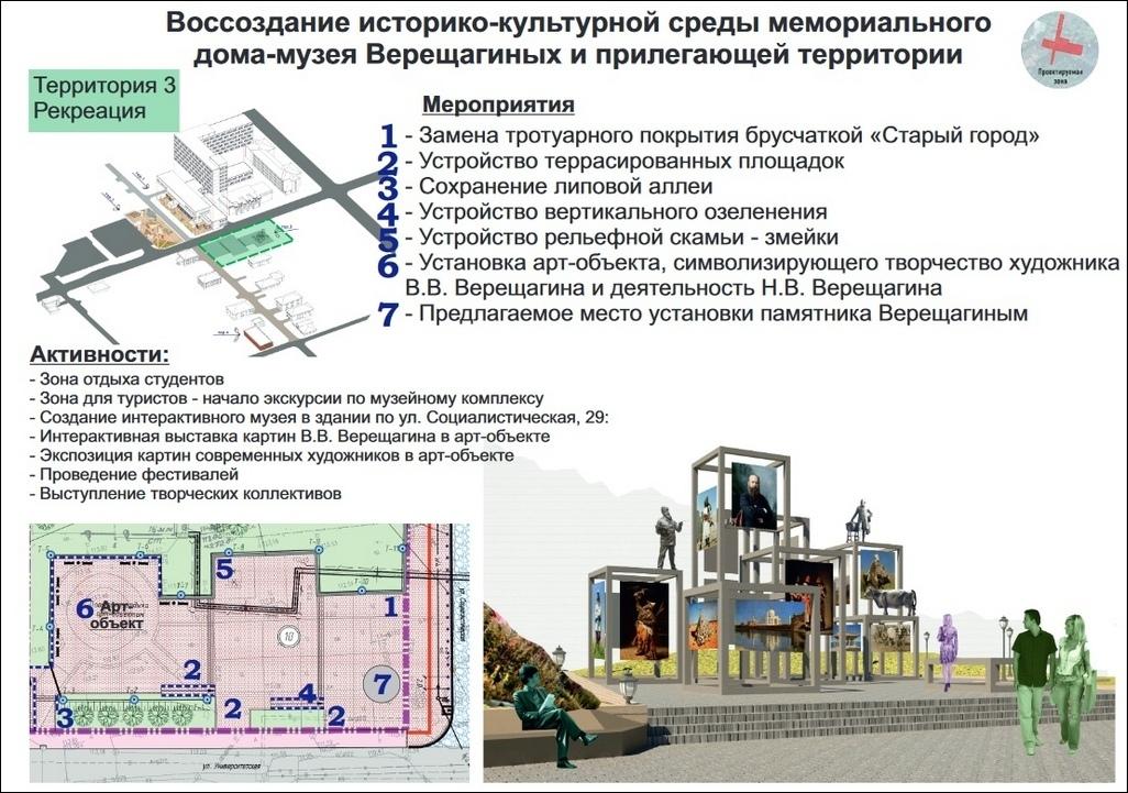 Концепция Верещагинского квартала