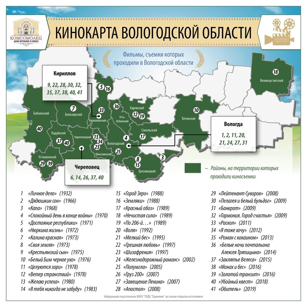 Кинокарта Вологодской области